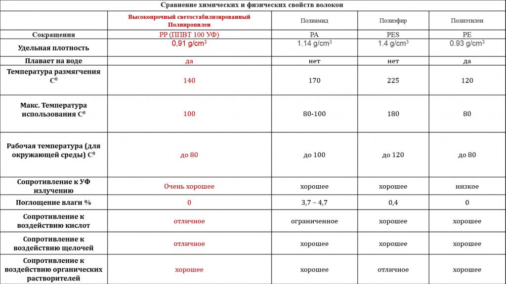 Сравнительная таблица фото.png
